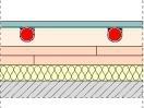 Klimaboden auf Estrichelement, Aufbau von oben nach unten: Bodenbelag, Klimaboden, Estrichelement, Dämmung, Untergrund