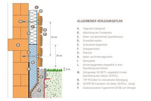 Die Zeichnung zeigt den Aufbau des kompletten Fassadensystems aus Bestandswand, WDVS und Steinbelag Quelle: Geopietra