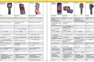 Tabelle Marktuebersicht Thermografiekameras im Vergleich 1<br />