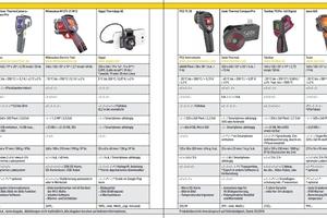 Tabelle Marktuebersicht Thermografiekameras im Vergleich 2<br />