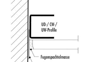 """Sichere Ausführung von Anschlussfugen im Trockenbau mit Fugenspachtelmasse """"Uniflott"""" und """"Knauf Trenn-Fix"""""""