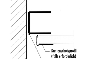 Ausführung von Anschlussfugen im Trockenbau mit Acryl-Dichtstoff (Zweiflankenhaftung) Abbildungen: Knauf