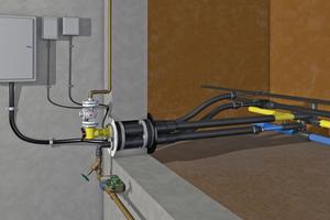 Schemazeichnung einer Hauseinführung mit Gas und weiteren Versorgungsarten