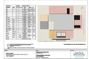 Wandabwicklung Wohnzimmer Haus Kandinsky, Erdgeschoss, Maßstab 1:20