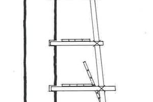 Eine Gerüststange (auch Gerüstbaum) im Erdreich durch eingraben eingespannt, trägt die Riegel, deren Auflage in der Wand nur noch 15 cm beträgt. Eine Bauweise für weit geringere Wanddicken, jedoch muss der horizontale Druck sicher aufgenommen werden. Zur Standsicherheit des Gerüstes war die vertikale Gerüststange mit Neigung zur Wand gesetzt. Die Riegel wurden angebunden, dazu dienten Hanfstricke, später Drahtseile und Ketten