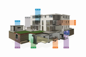 Die neuen Normen zur Bauwerksabdichtung sind bauteilbezogen segmentiert und beinhalten nun auch Balkone, Loggien und Laubengänge