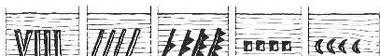 Bundzeichen, die der Zimmermann verwendet, um die Einzelteile dem Gebäude zuordnen zu können. Von links: römische Ziffern für laufende Nummer; die Rute für Längswände; der Stich für Querwände; der Pick oder Steinschlag für das Stockwerk; der Hohlschlag kam ebenfalls zur Anwendung