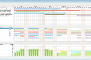 Eine Projekt- und Zeitmanagement-Software ermöglicht eine bessere Auslastung des Betriebs