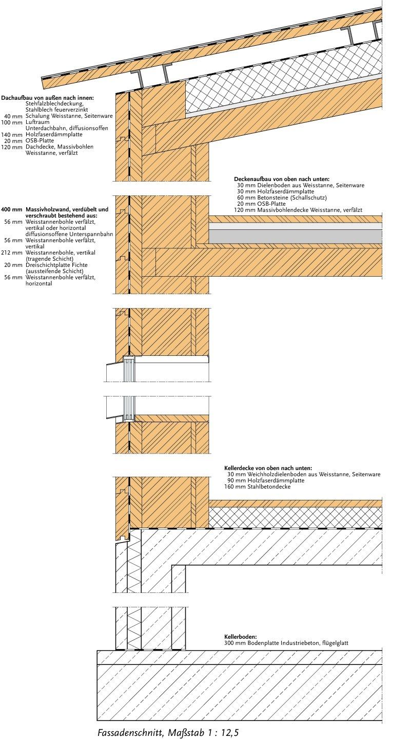 Blockhaus 2 0 Einfamilienhaus Aus Massivholzelementen In Oberstdorf