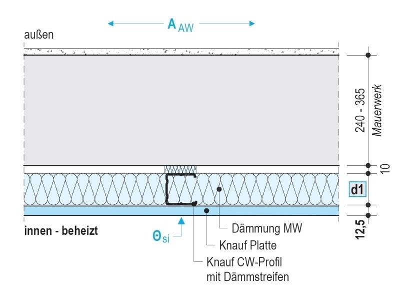 Hervorragend Innendämmung mit Verbundplatten - Bauhandwerk GJ31