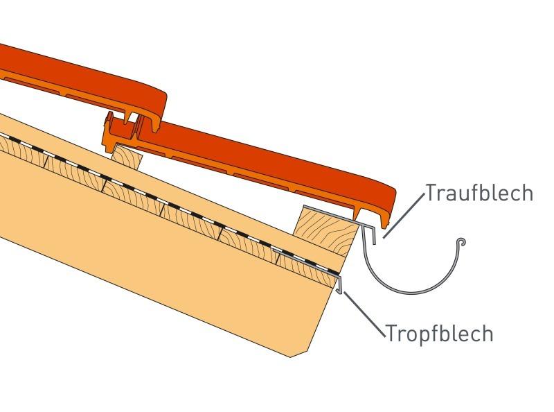 dachrinne montieren ein traufblech hat die aufgabe la 1 4 cke zwischen dachdeckung und zu schlieaen ob solches natig ist oder nicht hangt davon ab anbringen flac