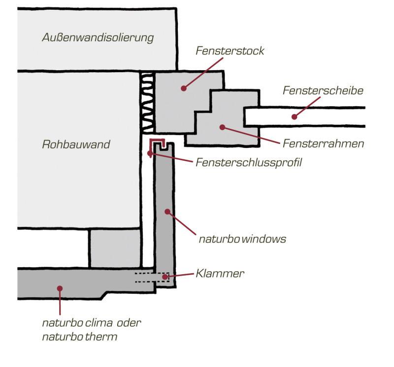 trockenbausystem aus lehm bauhandwerk. Black Bedroom Furniture Sets. Home Design Ideas