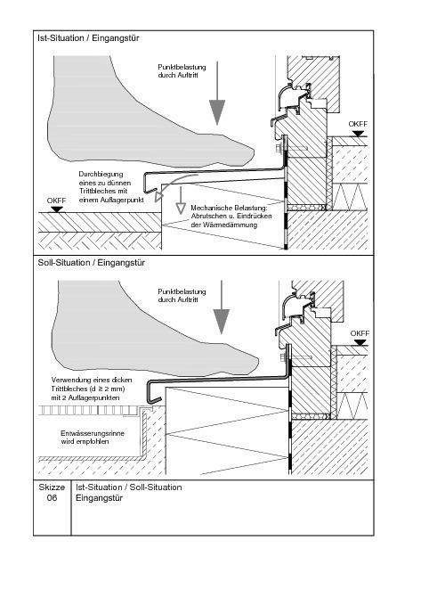 Favorit Fehlerhafte Anschlüsse beim Wärmedämmverbundsystem Typische RF93