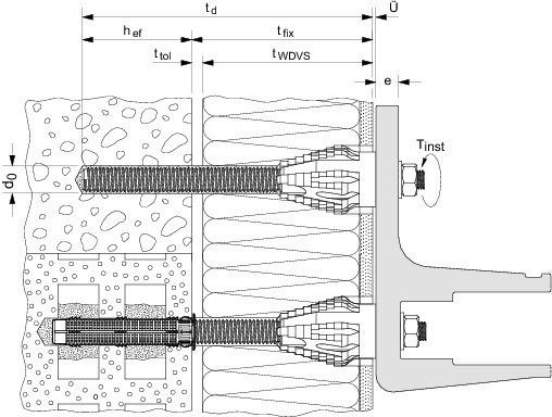 schwerlastbefestigung f rs wdvs bauhandwerk. Black Bedroom Furniture Sets. Home Design Ideas