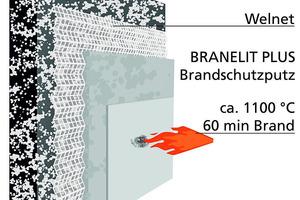 Versuchsaufbau WDVS mit Brandschutzputz Branelit Plus