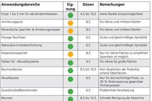 """Rechts: Einsatzgebiete der """"inoBEAM M8"""" im Überblick"""