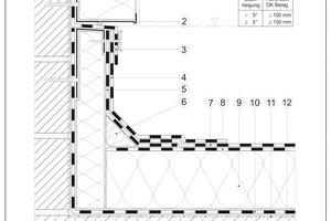 Wandanschlussdetail mit Polymerbitumenbahnen, Mauerwerk mit WDVS, ohne Maßstab Quelle: derdichtebau.de