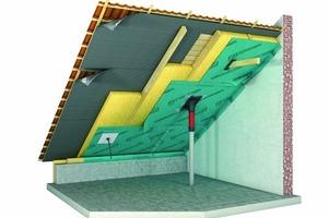 Das Schaubild zeigt die vielfältigen Anforderungen an die luftdichte Ausführung von Anschlüssen und Durchdringungen am Dach<br />