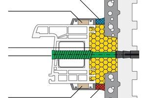 Detailschnitt: Mit den Renovierungsdichtleisten bietet das System für die Fenstersanierung eine sowohl innen als auch außen optisch ansprechende Lösung<br />
