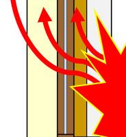 Vorwandmontage auf Fenstermontagezarge mit ungünstiger Brandbeanspruchung<br />