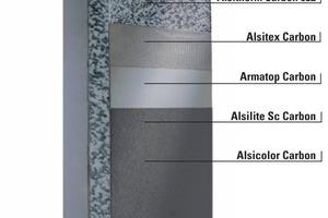 Das Fassadendämmsystem Alprotect Carbon schützt die Dämmung dank der verwendeten Carbonfasern