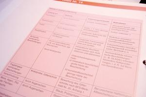 Weitere Hinweise zur Untergrundprüfung von Platten aus Faser- und Asbestzement finden sich im BFS Merkblatt Nr. 14 <br />