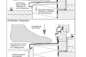 Fehlerhaftes Trittblech vor der Balkontür (oben) und wie dieses richtigs aussehen sollte (unten)<br />