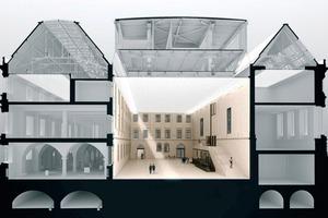 Querschnitt<br />1Lichthof<br />2Skulpturenhalle<br />3Kunst der Gegenwart<br />4Mosaiksaal<br />5Galerie Neue Meister<br />6Gemäldedepot<br />7Werkstätten<br />