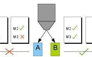 """Schematische Darstellung zur Verwendbarkeit der Produkte<span class=""""bildnachweis"""">Grafik: Marc Göbelsmann</span>"""