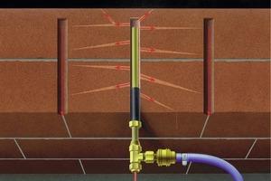 Nach dem Einschalten der Heizanlage wird die durchströmende Luft erwärmt und das Wasser durch die freien Bohrlöcher ausgetragen<br /><br />