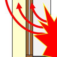 Vorwandmontage erhöht die Brandbeanspruchung<br />