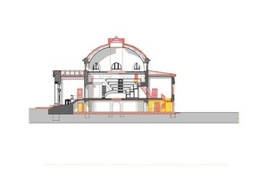 Schnitt (gelb = Rückbau, rot = neue Bauteile)