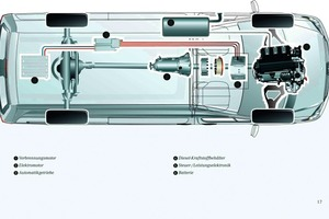 Beim Hybrid-Antrieb – hier in einem Mercedes Sprinter – puffert ein Elektromotor die Bremsenergie, um sie bei Leistungsspitzen wieder abzugeben<br />